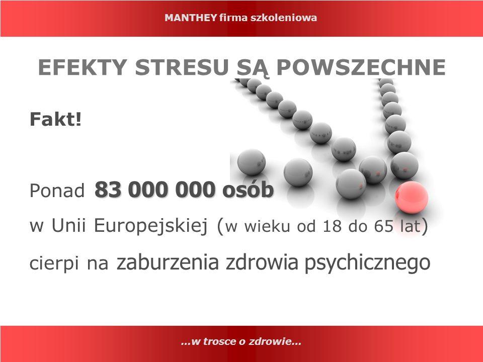 MANTHEY firma szkoleniowa …w trosce o zdrowie… Fakt! 83 000 000 osób Ponad 83 000 000 osób w Unii Europejskiej ( w wieku od 18 do 65 lat ) cierpi na z