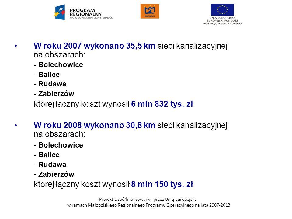 Projekt współfinansowany przez Unię Europejską w ramach Małopolskiego Regionalnego Programu Operacyjnego na lata 2007-2013 W roku 2007 wykonano 35,5 k