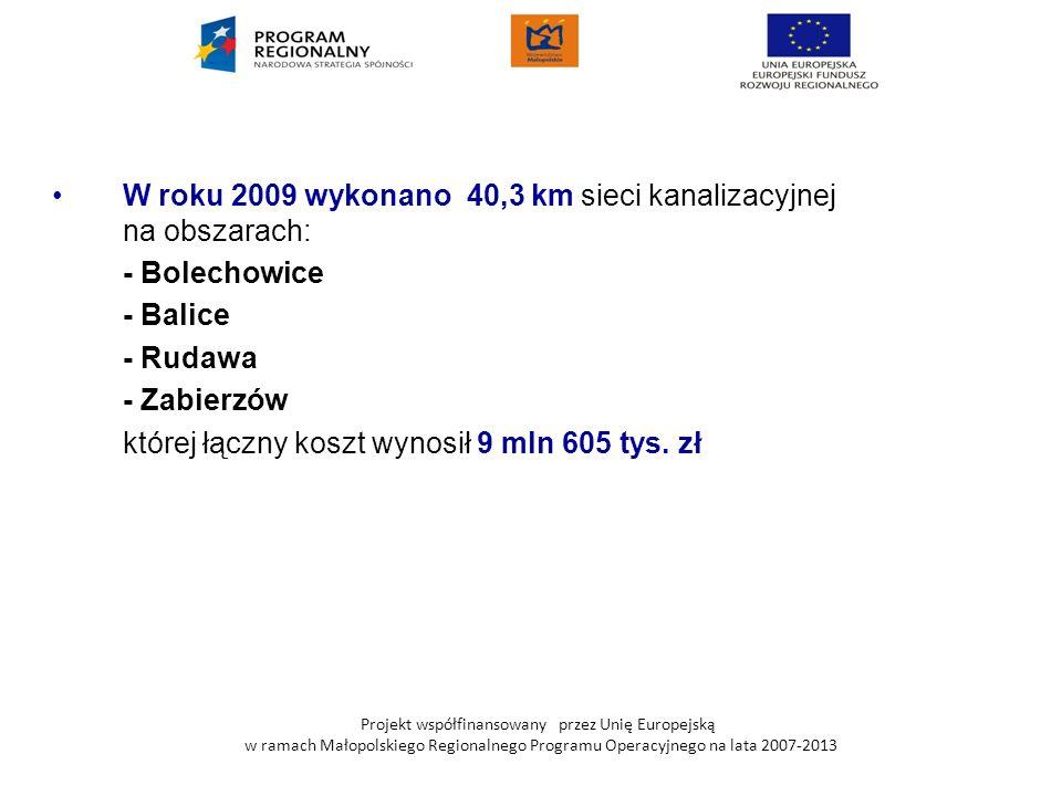 Projekt współfinansowany przez Unię Europejską w ramach Małopolskiego Regionalnego Programu Operacyjnego na lata 2007-2013 W roku 2009 wykonano 40,3 k