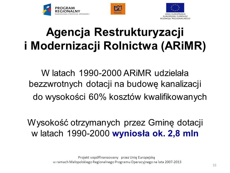 16 Projekt współfinansowany przez Unię Europejską w ramach Małopolskiego Regionalnego Programu Operacyjnego na lata 2007-2013 Agencja Restrukturyzacji