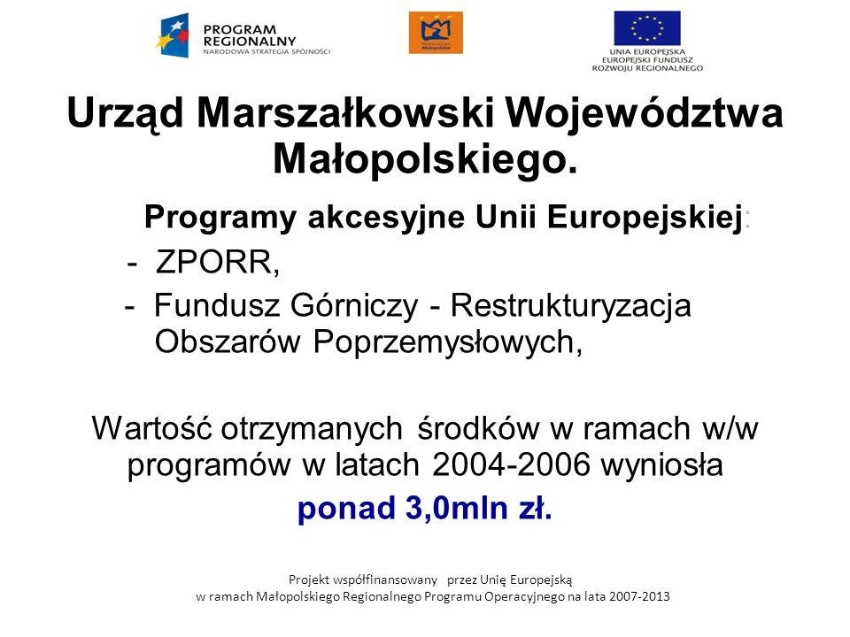 Projekt współfinansowany przez Unię Europejską w ramach Małopolskiego Regionalnego Programu Operacyjnego na lata 2007-2013 Urząd Marszałkowski Wojewód