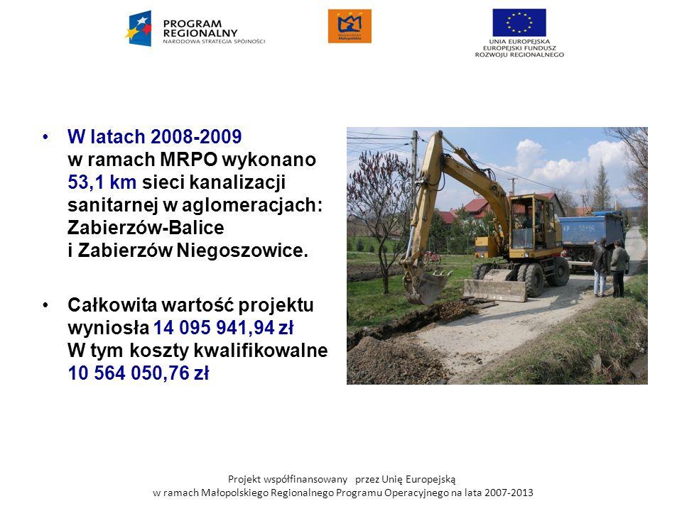 Projekt współfinansowany przez Unię Europejską w ramach Małopolskiego Regionalnego Programu Operacyjnego na lata 2007-2013 W latach 2008-2009 w ramach