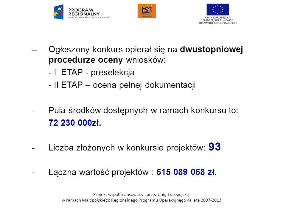 Projekt współfinansowany przez Unię Europejską w ramach Małopolskiego Regionalnego Programu Operacyjnego na lata 2007-2013 –Ogłoszony konkurs opierał