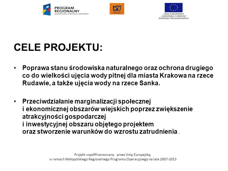 Projekt współfinansowany przez Unię Europejską w ramach Małopolskiego Regionalnego Programu Operacyjnego na lata 2007-2013 CELE PROJEKTU: Poprawa stan