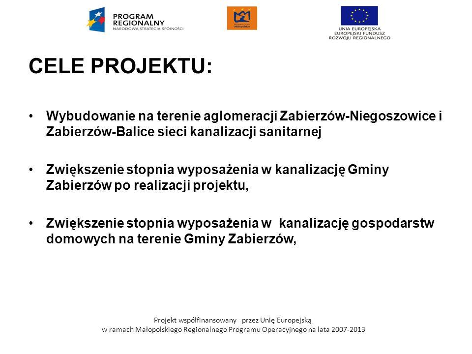 Projekt współfinansowany przez Unię Europejską w ramach Małopolskiego Regionalnego Programu Operacyjnego na lata 2007-2013 CELE PROJEKTU: Wybudowanie
