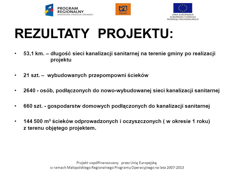 Projekt współfinansowany przez Unię Europejską w ramach Małopolskiego Regionalnego Programu Operacyjnego na lata 2007-2013 REZULTATY PROJEKTU: 53,1 km