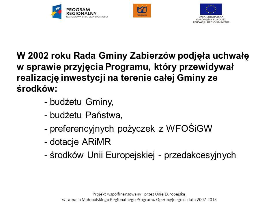 Projekt współfinansowany przez Unię Europejską w ramach Małopolskiego Regionalnego Programu Operacyjnego na lata 2007-2013 Wojewódzki Fundusz Ochrony Środowiska i Gospodarki Wodnej (WFOŚiGW ) Gmina Zabierzów korzystała i korzysta z pomocy WFOŚ zaciągając preferencyjne pożyczki w części umarzalne.