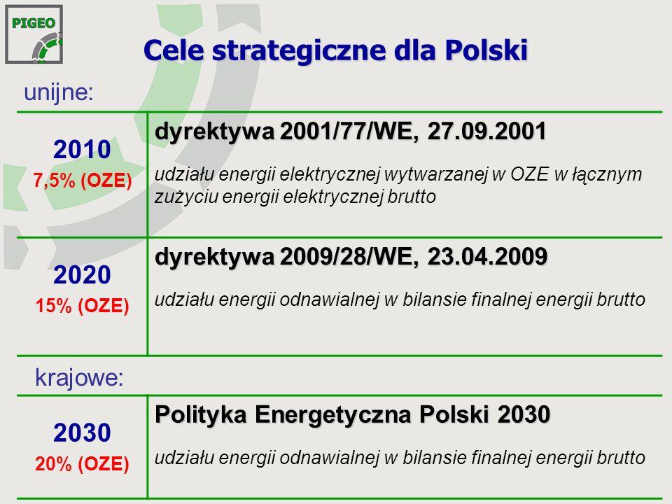 Stan rozwoju rynku OZE Moce wytwórcze w OZE na podstawie URE 234 69 583 944 21 września 2009