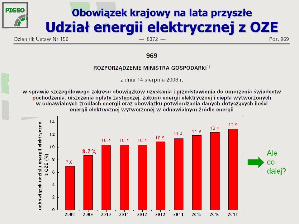 POIiŚ - działanie 9.4 – Wytwarzanie energii ze źródeł odnawialnych (Instytut Paliw i Energii Odnawialnej) Max wielkość dofinansowania – 40 mln zł/projekt Kryteria oceny: Bariery na etapie przygotowania inwestycji Dofinansowanie kosztów inwestycji ze środków unijnych Stopień gotowości projektu do realizacji 16 pkt Nakład inwestycyjny na MWh 12 pkt Nakład inwestycyjny na zainstalowanie 1 MW 8 pkt Uśredniony czas pracy 8 pkt Max ilość punktów 44 pkt źródło – szczegółowy opis priorytetów POIiŚ