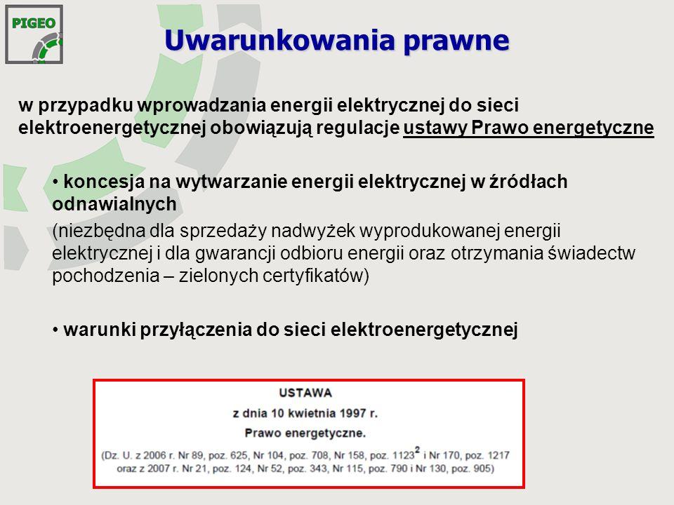 Uwarunkowania prawne w przypadku wprowadzania energii elektrycznej do sieci elektroenergetycznej obowiązują regulacje ustawy Prawo energetyczne koncesja na wytwarzanie energii elektrycznej w źródłach odnawialnych (niezbędna dla sprzedaży nadwyżek wyprodukowanej energii elektrycznej i dla gwarancji odbioru energii oraz otrzymania świadectw pochodzenia – zielonych certyfikatów) warunki przyłączenia do sieci elektroenergetycznej