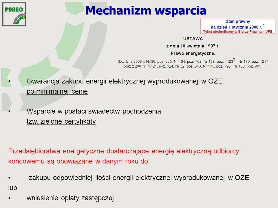Mechanizm wsparcia Gwarancja zakupu energii elektrycznej wyprodukowanej w OZE po minimalnej cenie Wsparcie w postaci świadectw pochodzenia tzw.