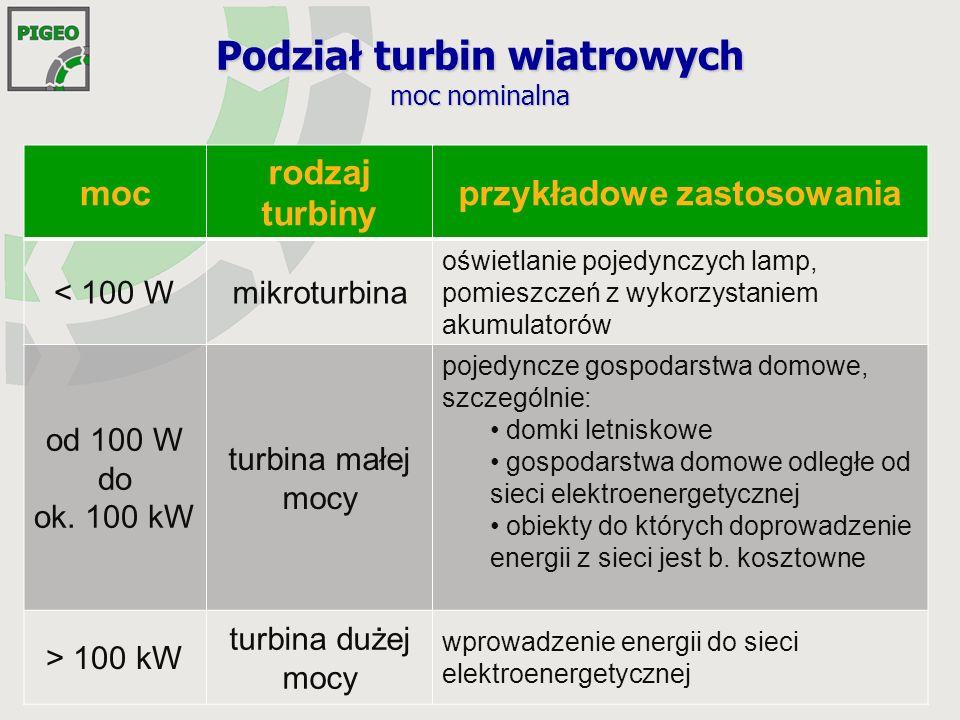 Podział turbin wiatrowych moc nominalna moc rodzaj turbiny przykładowe zastosowania < 100 Wmikroturbina oświetlanie pojedynczych lamp, pomieszczeń z wykorzystaniem akumulatorów od 100 W do ok.