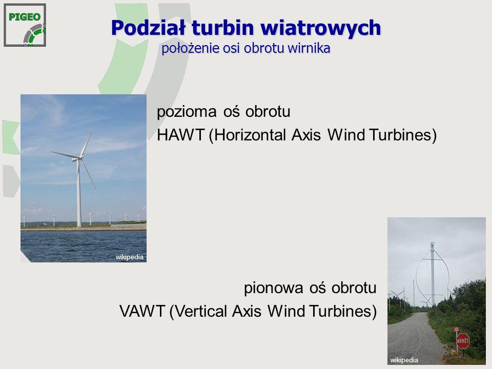 Podział turbin wiatrowych położenie osi obrotu wirnika pionowa oś obrotu VAWT (Vertical Axis Wind Turbines) wikipedia pozioma oś obrotu HAWT (Horizontal Axis Wind Turbines) wikipedia