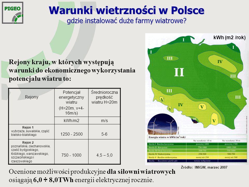 Warunki wietrzności w Polsce gdzie instalować duże farmy wiatrowe.