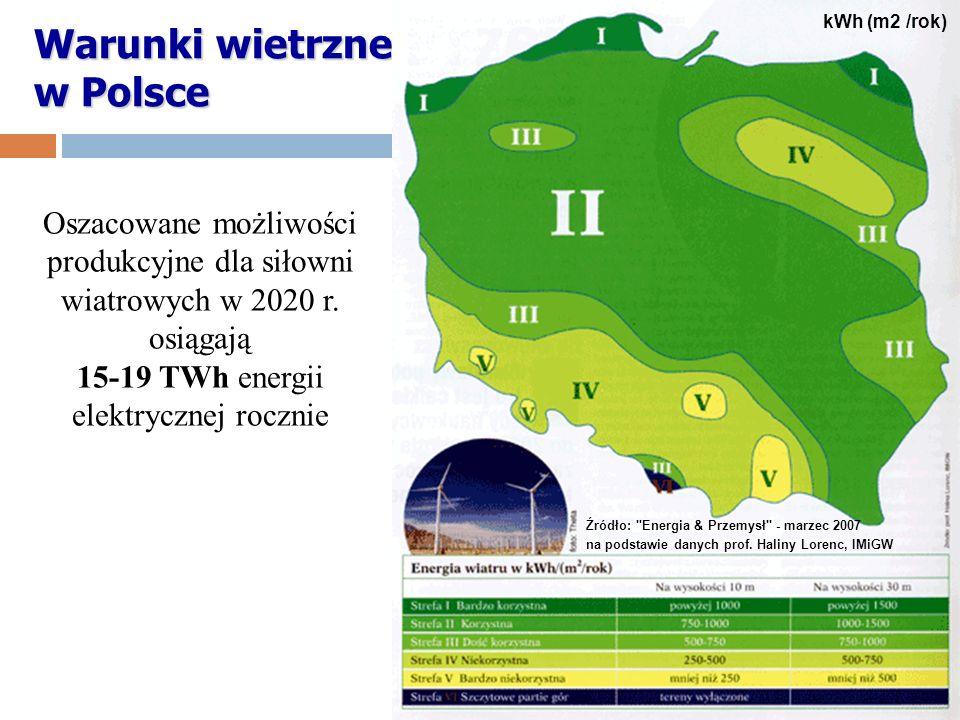 Warunki wietrzne w Polsce Oszacowane możliwości produkcyjne dla siłowni wiatrowych w 2020 r. osiągają 15-19 TWh energii elektrycznej rocznie kWh (m2 /