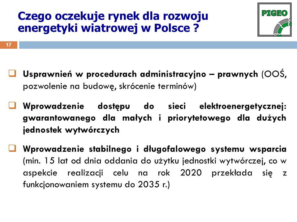 Czego oczekuje rynek dla rozwoju energetyki wiatrowej w Polsce ? 17 Usprawnień w procedurach administracyjno – prawnych (OOŚ, pozwolenie na budowę, sk