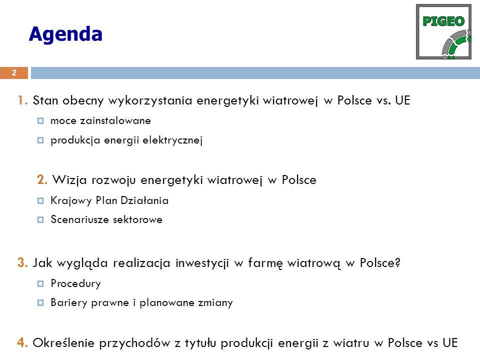 Agenda 1. Stan obecny wykorzystania energetyki wiatrowej w Polsce vs. UE moce zainstalowane produkcja energii elektrycznej 2. Wizja rozwoju energetyki
