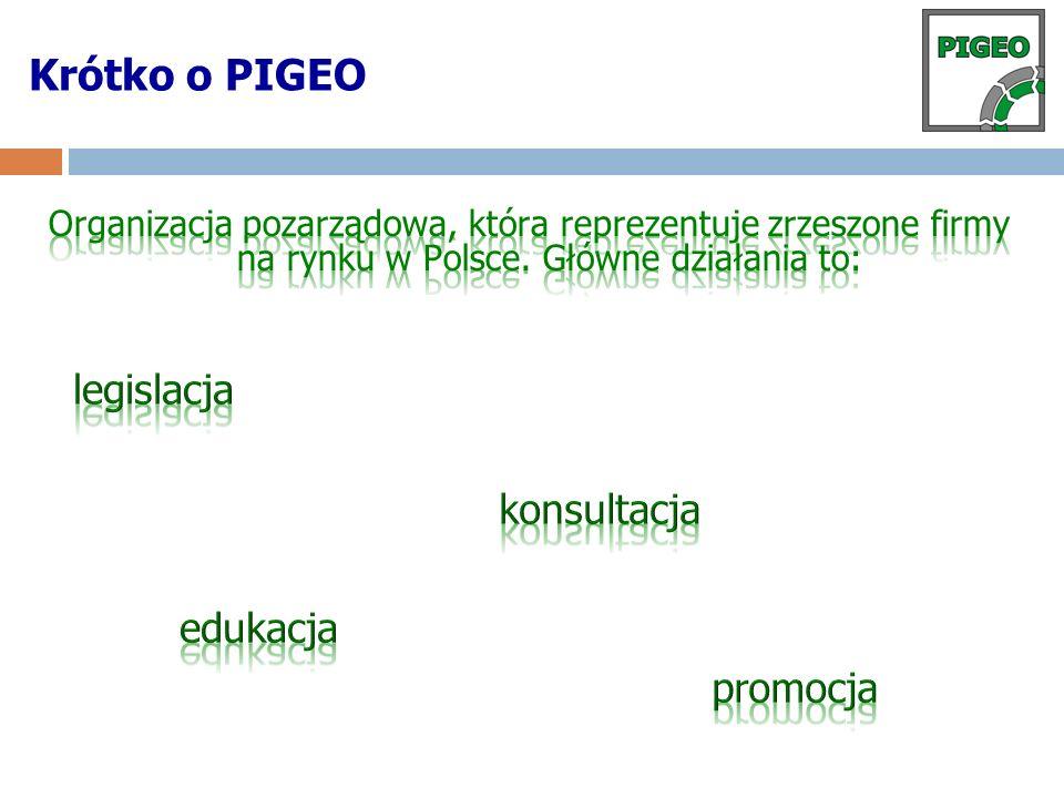 Warunki wietrzne w Polsce Oszacowane możliwości produkcyjne dla siłowni wiatrowych w 2020 r.