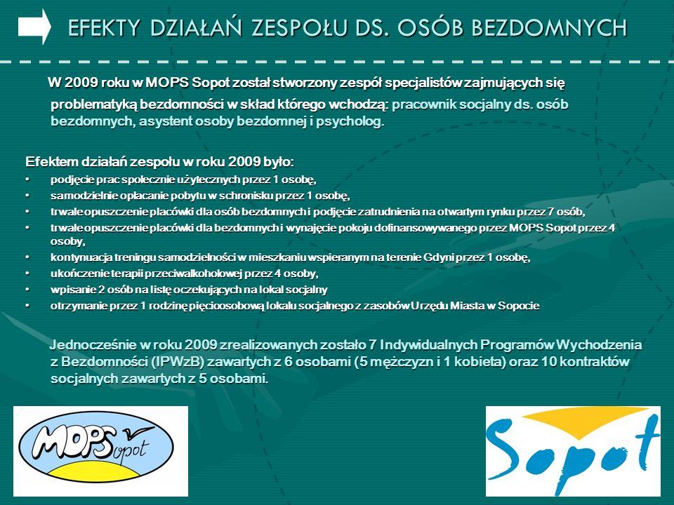 ZAKOŃCZENIE DZIĘKUJĘ ZA UWAGĘ WOJCIECH BODUSZYŃSKI ASYSTENT OSOBY BEZDOMNEJ Miejski Ośrodek Pomocy Społecznej w Sopocie