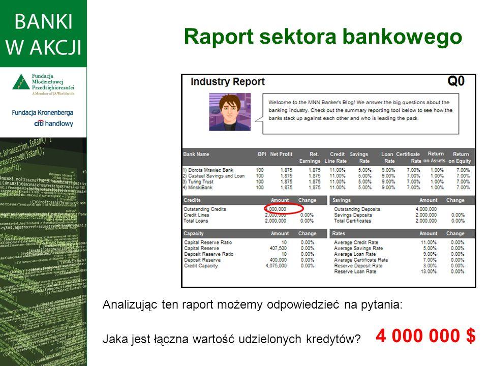 Raport sektora bankowego Analizując ten raport możemy odpowiedzieć na pytania: Jaka jest łączna wartość udzielonych kredytów.