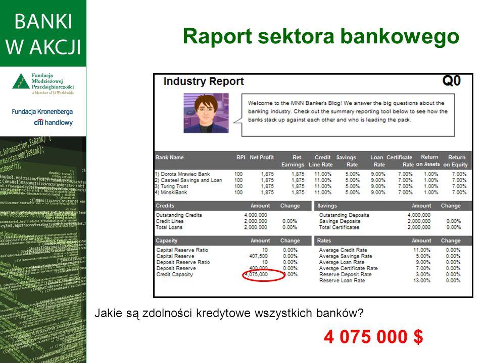 Jakie są zdolności kredytowe wszystkich banków? 4 075 000 $ Raport sektora bankowego