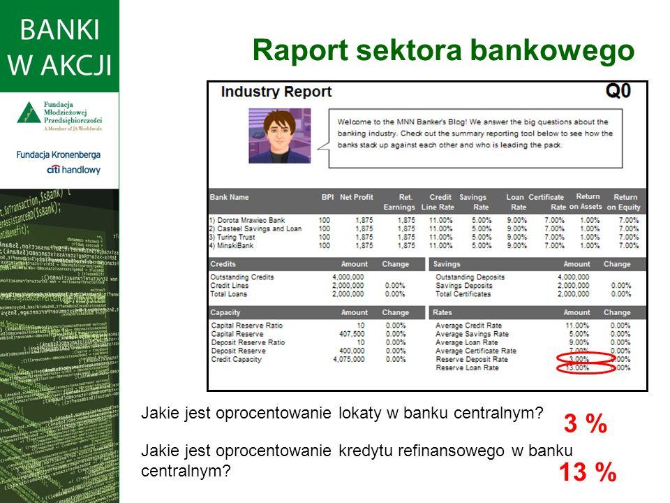Jakie jest oprocentowanie lokaty w banku centralnym.