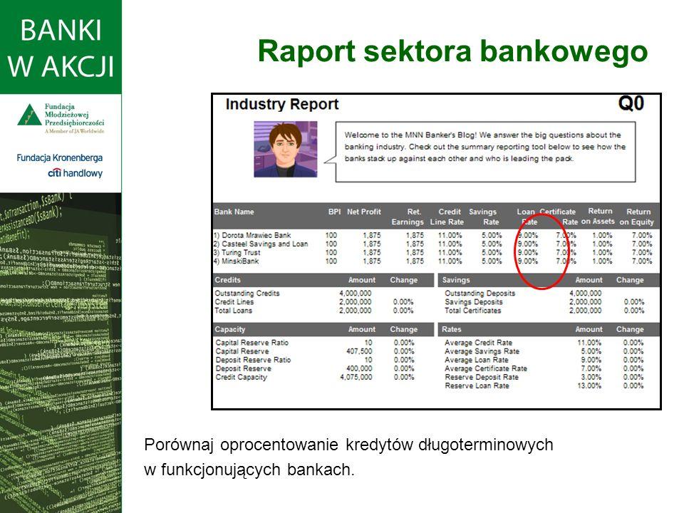 Porównaj oprocentowanie kredytów długoterminowych w funkcjonujących bankach.