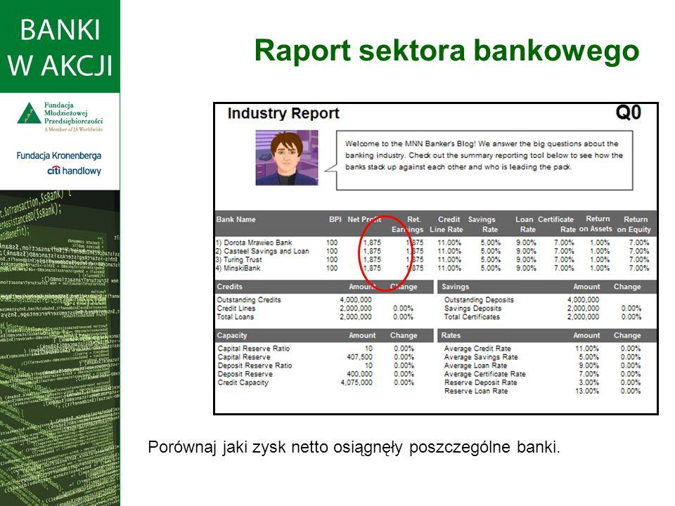 Porównaj jaki zysk netto osiągnęły poszczególne banki. Raport sektora bankowego
