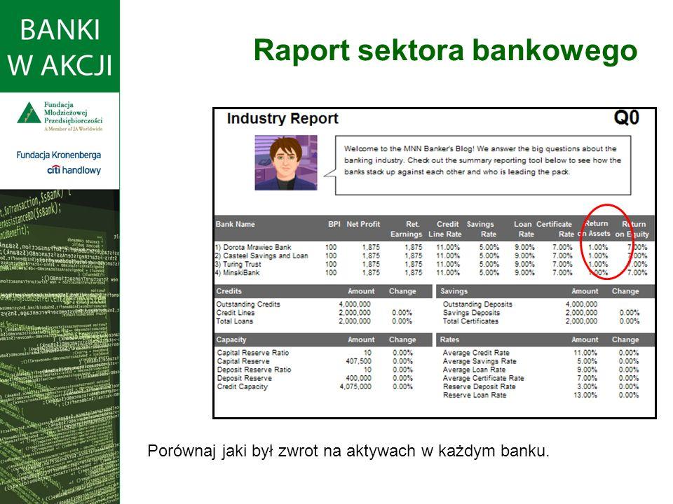 Porównaj jaki był zwrot na aktywach w każdym banku. Raport sektora bankowego