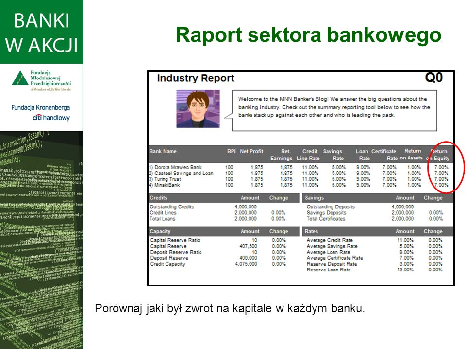 Porównaj jaki był zwrot na kapitale w każdym banku. Raport sektora bankowego