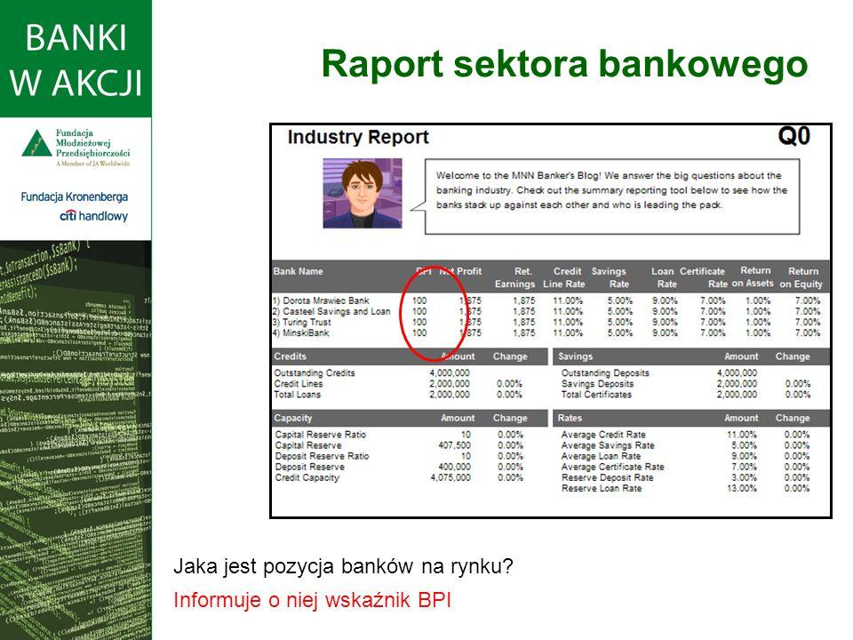 Jaka jest pozycja banków na rynku? Informuje o niej wskaźnik BPI Raport sektora bankowego