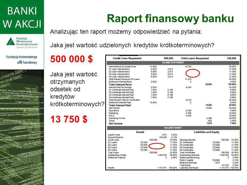 Raport finansowy banku Analizując ten raport możemy odpowiedzieć na pytania: Jaka jest wartość udzielonych kredytów krótkoterminowych.