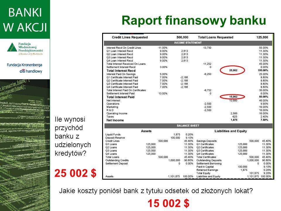 Ile wynosi przychód banku z udzielonych kredytów.