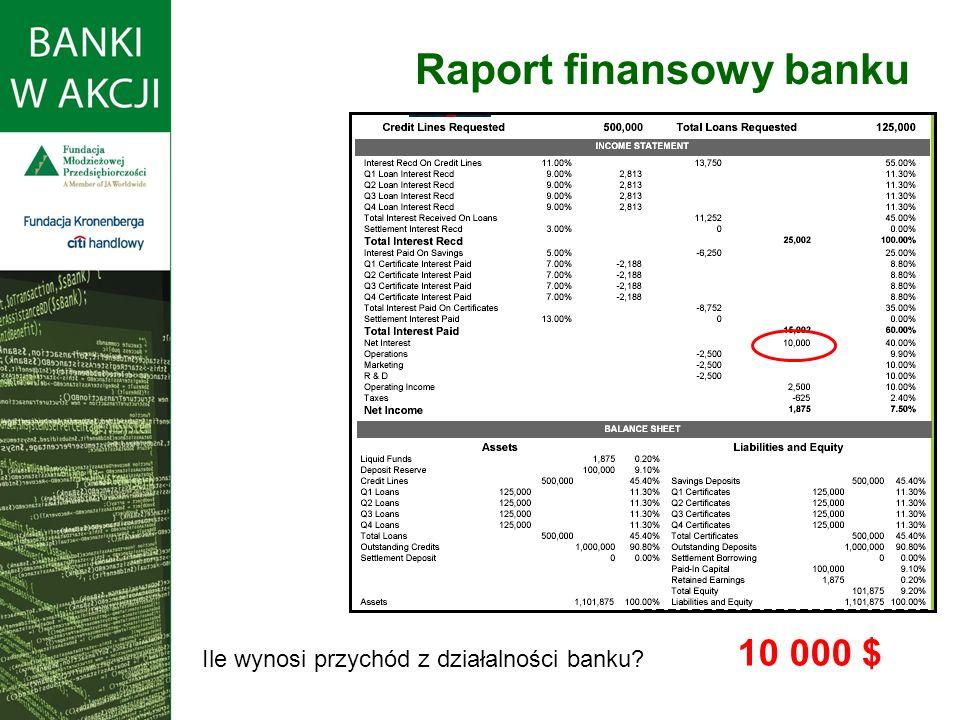 Ile wynosi przychód z działalności banku? 10 000 $ Raport finansowy banku