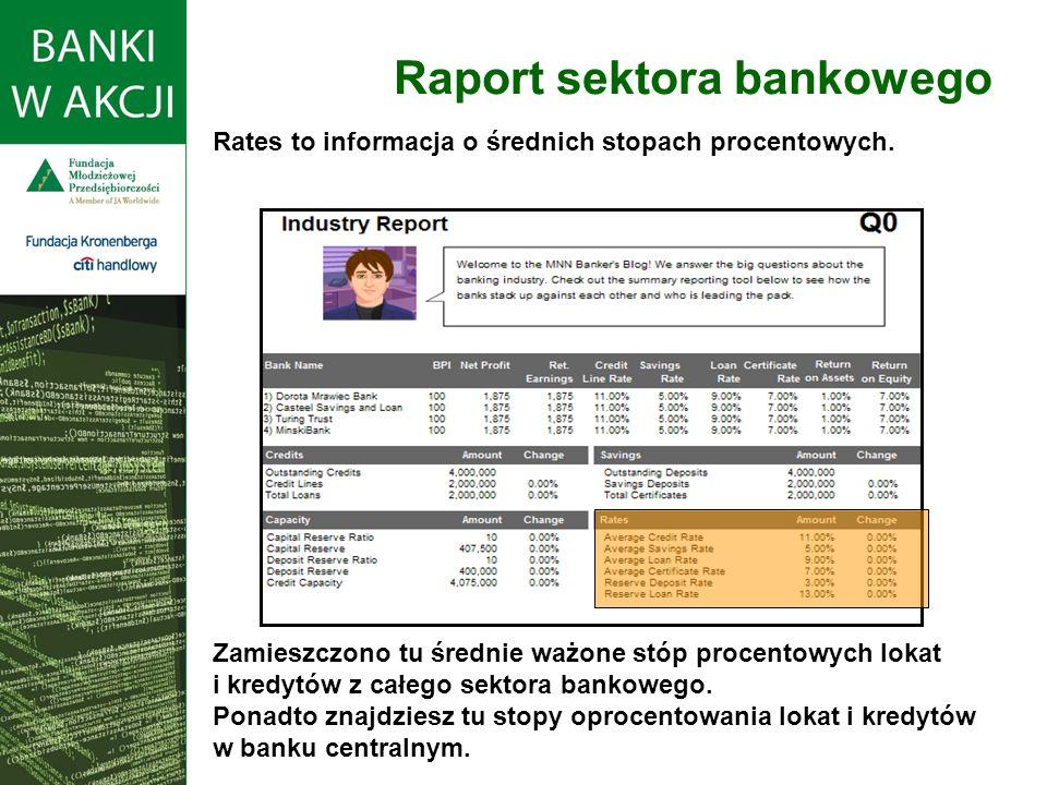 Raport sektora bankowego Rates to informacja o średnich stopach procentowych. Zamieszczono tu średnie ważone stóp procentowych lokat i kredytów z całe