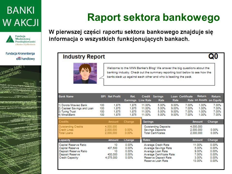 Raport sektora bankowego W pierwszej części raportu sektora bankowego znajduje się informacja o wszystkich funkcjonujących bankach.