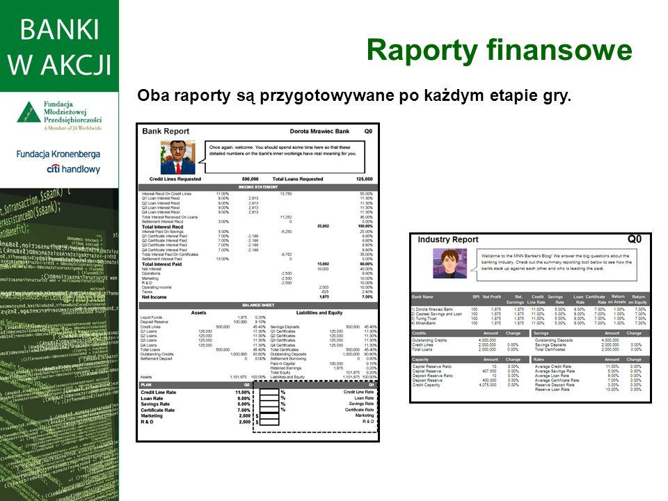 Raporty finansowe Oba raporty są przygotowywane po każdym etapie gry.