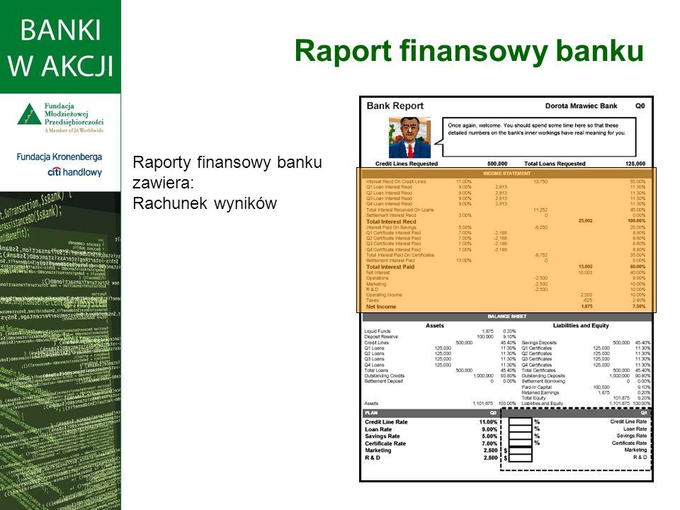 Raport finansowy banku Raporty finansowy banku zawiera: Rachunek wyników
