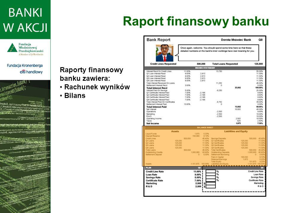 Raport finansowy banku Raporty finansowy banku zawiera: Rachunek wyników Bilans