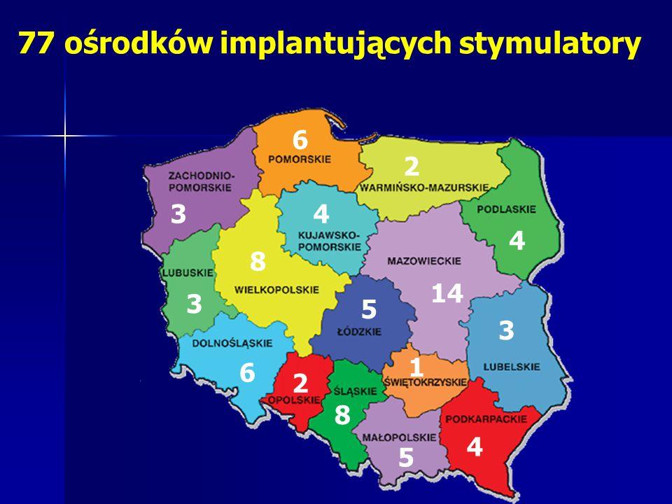 77 ośrodków implantujących stymulatory 6 4 3 3 5 5 14 2 4 4 6 8 1 2 8 3