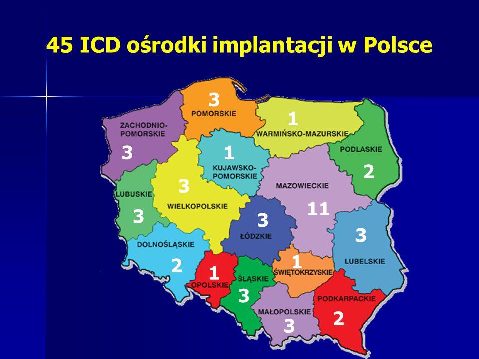 45 ICD ośrodki implantacji w Polsce 2 1 3 3 3 3 11 1 2 2 3 3 1 1 3 3