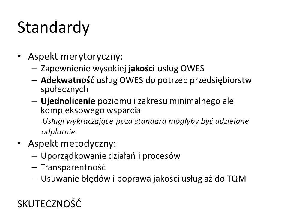 Standardy Aspekt merytoryczny: – Zapewnienie wysokiej jakości usług OWES – Adekwatność usług OWES do potrzeb przedsiębiorstw społecznych – Ujednolicenie poziomu i zakresu minimalnego ale kompleksowego wsparcia Usługi wykraczające poza standard mogłyby być udzielane odpłatnie Aspekt metodyczny: – Uporządkowanie działań i procesów – Transparentność – Usuwanie błędów i poprawa jakości usług aż do TQM SKUTECZNOŚĆ