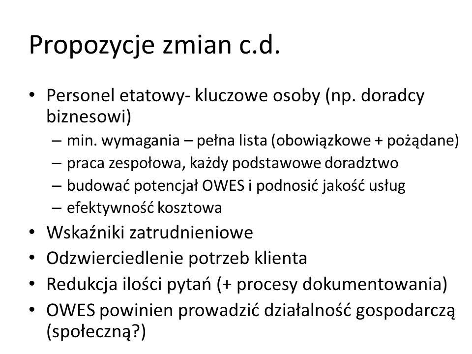 Propozycje zmian c.d. Personel etatowy- kluczowe osoby (np.