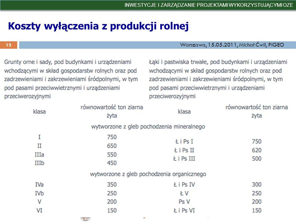 Koszty wyłączenia z produkcji rolnej INWESTYCJE I ZARZĄDZANIE PROJEKTAMI WYKORZYSTUJĄCYMI OZE 13 Warszawa, 15.05.2011, Michał Ćwil, PIGEO
