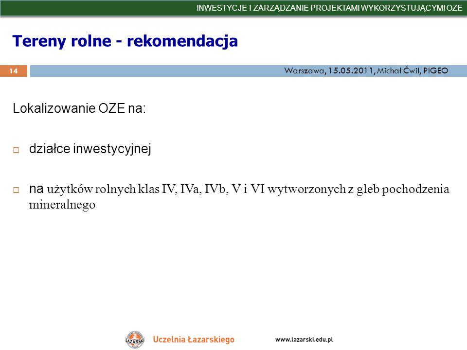 Tereny rolne - rekomendacja Lokalizowanie OZE na: działce inwestycyjnej na użytków rolnych klas IV, IVa, IVb, V i VI wytworzonych z gleb pochodzenia m