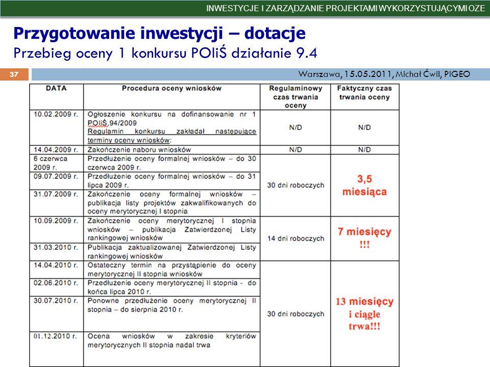 Przygotowanie inwestycji – dotacje Przebieg oceny 1 konkursu POIiŚ działanie 9.4 INWESTYCJE I ZARZĄDZANIE PROJEKTAMI WYKORZYSTUJĄCYMI OZE 37 Warszawa,