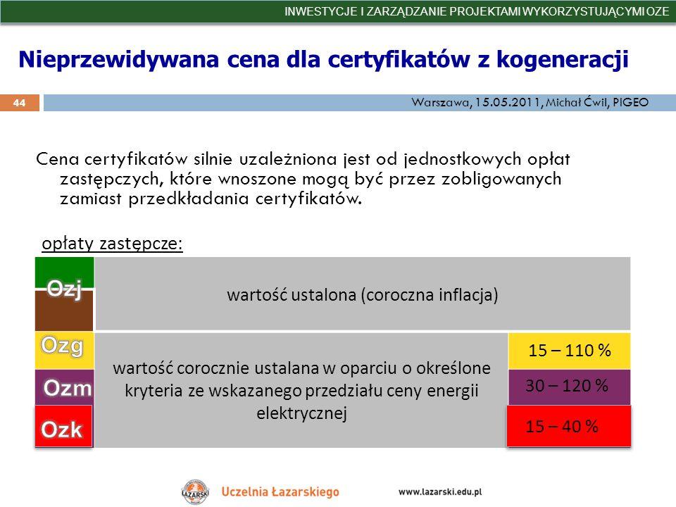 Nieprzewidywana cena dla certyfikatów z kogeneracji INWESTYCJE I ZARZĄDZANIE PROJEKTAMI WYKORZYSTUJĄCYMI OZE 44 Warszawa, 15.05.2011, Michał Ćwil, PIG