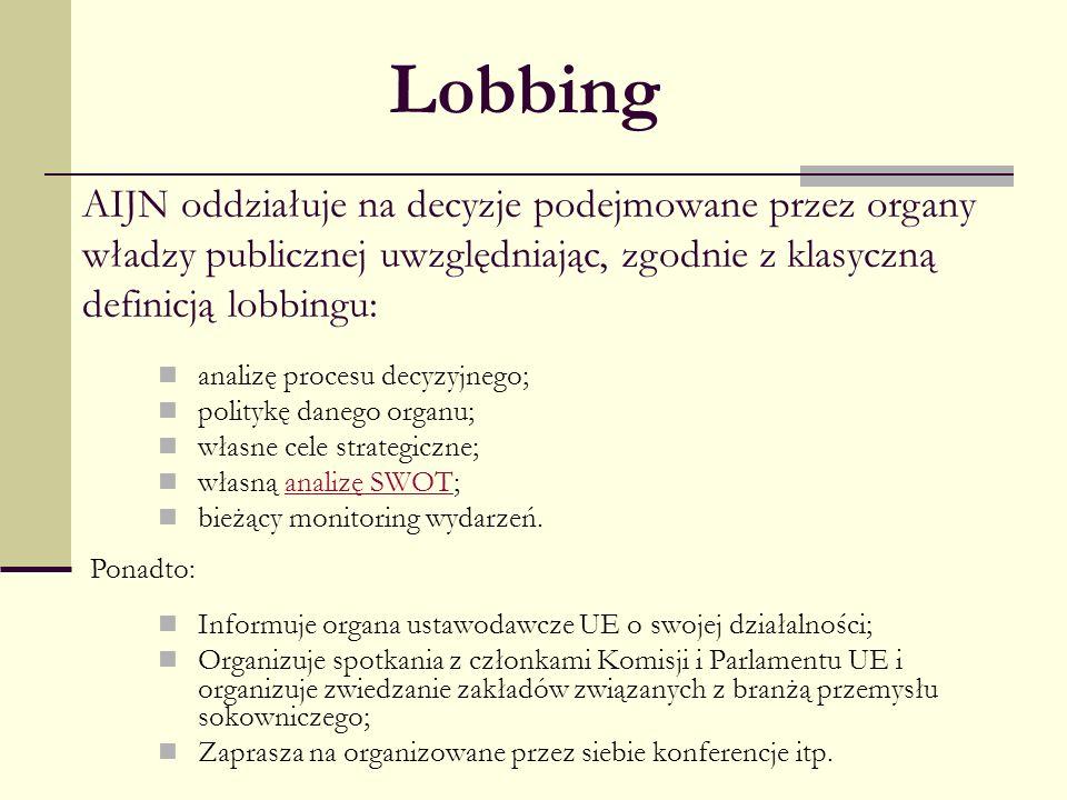 Lobbing analizę procesu decyzyjnego; politykę danego organu; własne cele strategiczne; własną analizę SWOT;analizę SWOT bieżący monitoring wydarzeń. I
