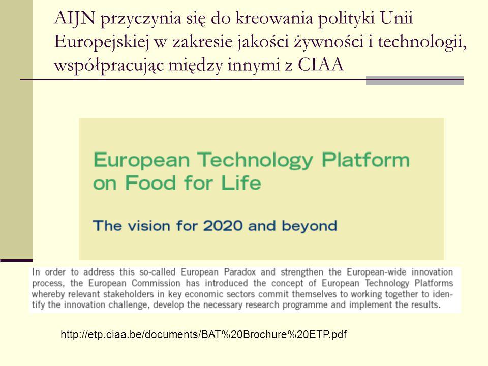 AIJN przyczynia się do kreowania polityki Unii Europejskiej w zakresie jakości żywności i technologii, współpracując między innymi z CIAA http://etp.c