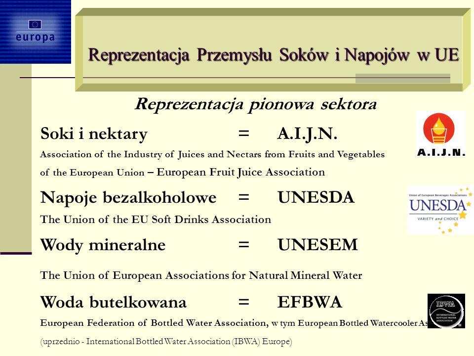 Reprezentacja Przemysłu Soków i Napojów w UE Reprezentacja Przemysłu Soków i Napojów w UE Reprezentacja pionowa sektora Soki i nektary=A.I.J.N. Associ